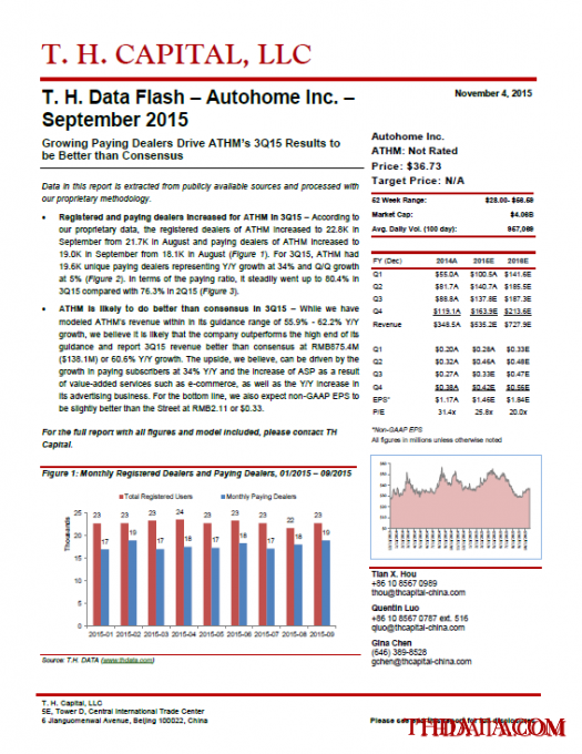 T. H. Data Flash – Autohome Inc. – September 2015: Growing Paying Dealers Drive ATHM's 3Q15 Results to be Better than Consensus
