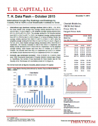 T. H. Data Flash – October 2015: International Google Play Rankings and Rankings by Country Fell in 3Q15; Local Downloads Continue to Grow