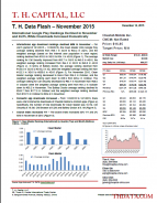 Cheetah Mobile Inc. (CMCM) - November 2015: International Google Play Rankings Declined in November and 4Q15, While Downloads Increased Domestically