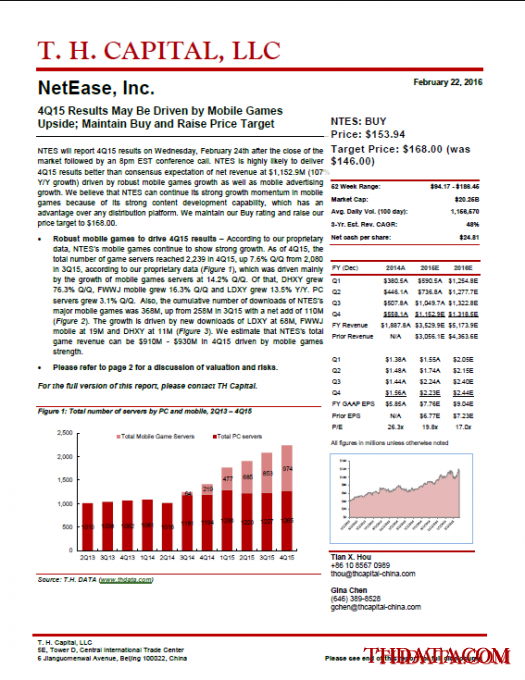 NTES: 4Q15 Results May Be Driven by Mobile Games Upside; Maintain Buy and Raise Price Target