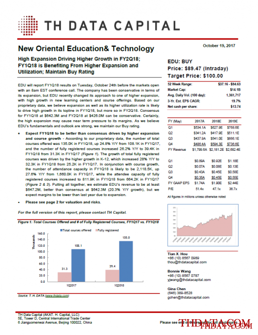 EDU: High Expansion Driving Higher Growth in FY2Q18; FY1Q18 is Benefiting From Higher Expansion and Utilization; Maintain Buy Rating