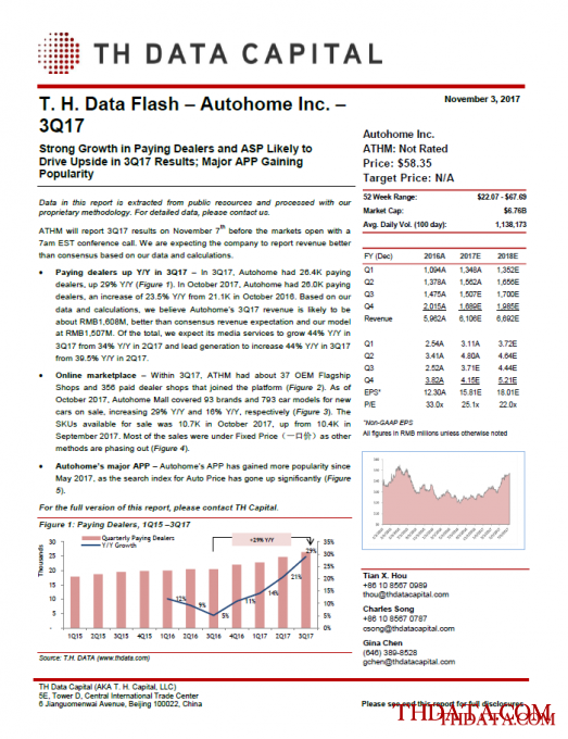 T. H. Data Flash – Autohome Inc. – 3Q17: Strong Growth in Paying Dealers and ASP Likely to Drive Upside in 3Q17 Results; Major APP Gaining Popularity