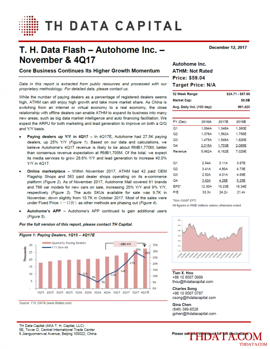 T. H. Data Flash – Autohome Inc. (ATHM) – November & 4Q17: Core Business Continues Its Higher Growth Momentum
