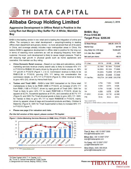 T. H. Data Flash - Alibaba Group (BABA) – Preliminary FY3Q18: Aggressive Development in Offline Retail is Positive in the Long Run but Margins May Suffer For A While; Maintain Buy