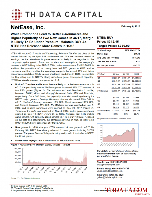 NTES: While Promotions Lead to Better e-Commerce and Higher Popularity of Two New Games in 4Q17, Margin  Is Likely To Be Under Pressure; Maintain BUY As NTES Has Released More Games In 1Q18