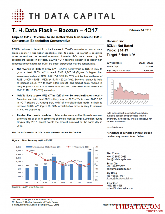T. H. Data Flash – Baozun – 4Q17: Expect 4Q17 Revenue to Be Better than Consensus; 1Q18 Consensus Expectation Conservative