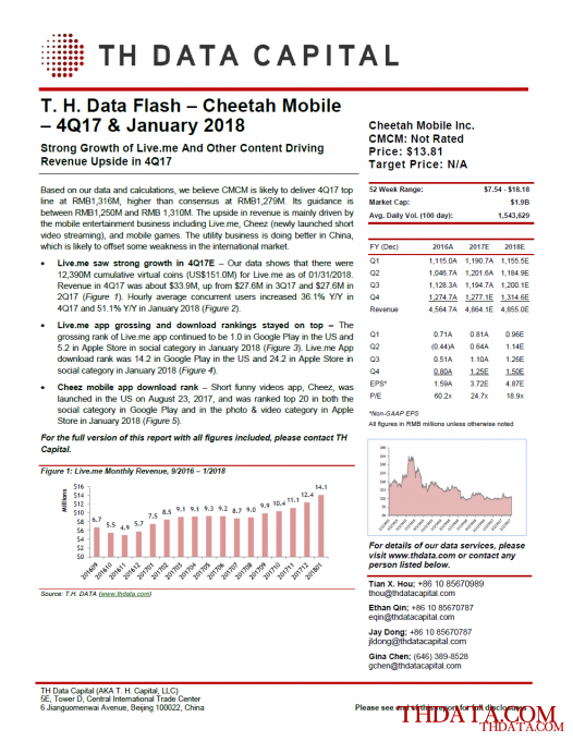 T. H. Data Flash – Cheetah Mobile (CMCM) – 4Q17 & January 2018: Strong Growth of Live.me And Other Content Driving Revenue Upside in 4Q17