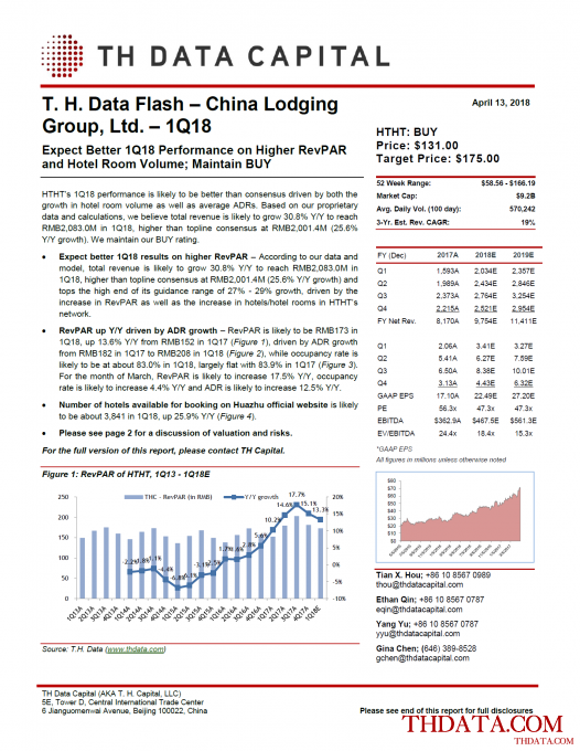 T. H. Data Flash – China Lodging Group, Ltd. (HTHT) – 1Q18: Expect Better 1Q18 Performance on Higher RevPAR and Hotel Room Volume; Maintain BUY