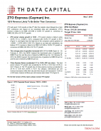 ZTO: 1Q18 Revenue Likely To Be Better Than Consensus