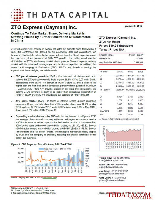 ZTO: Continue To Take Market Share; Delivery Market Is Growing Fueled By Further Penetration Of Ecommerce In China