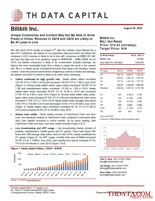 BILI: Unique Community and Content May Not Be Able to Grow Freely in China; Revenue in 2Q18 and 3Q18 are Likely to Be At Least In Line