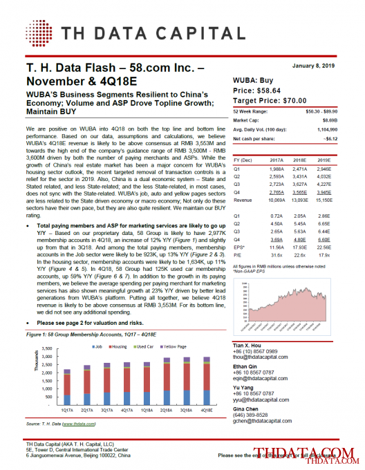 T. H. Data Flash - 58.com Inc. – November & 4Q18E WUBA'S Business Segments Resilient to China's Economy; Volume and ASP Drove Topline Growth; Maintain BUY
