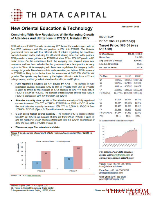 EDU: Complying With New Regulations While Managing Growth of Attendees And Utilizations In FY2Q19; Maintain BUY