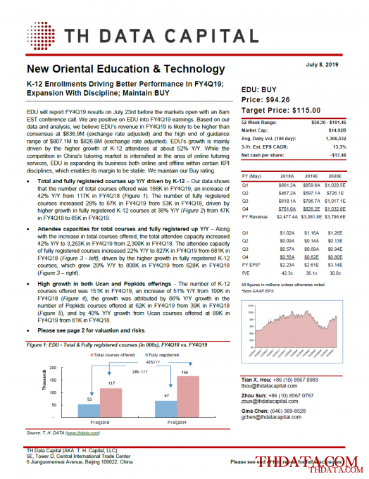 EDU: K-12 Enrollments Driving Better Performance In FY4Q19; Expansion With Discipline; Maintain BUY