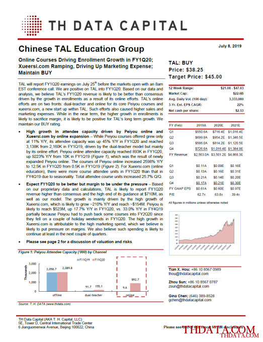TAL: Online Courses Driving Enrollment Growth in FY1Q20; Xueersi.com Ramping, Driving Up Marketing Expense; Maintain BUY