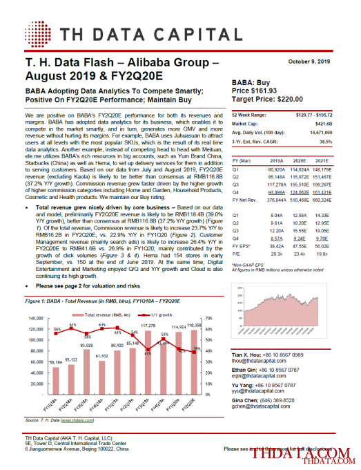 T. H. Data Flash - Alibaba Group – August 2019 & FY2Q20E: BABA Adopting Data Analytics To Compete Smartly; Positive On FY2Q20E Performance; Maintain Buy