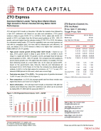 ZTO: Dominant Market Leader Taking More Market Share; High Growth In Parcel Volumes Driving Better 3Q19 Performance