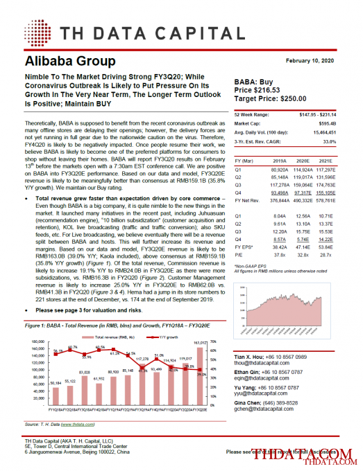 BABA: Nimble To The Market Driving Strong FY3Q20; While Coronavirus Outbreak Is Likely to Put Pressure On Its Growth In The Very Near Term, The Longer Term Outlook Is Positive; Maintain BUY