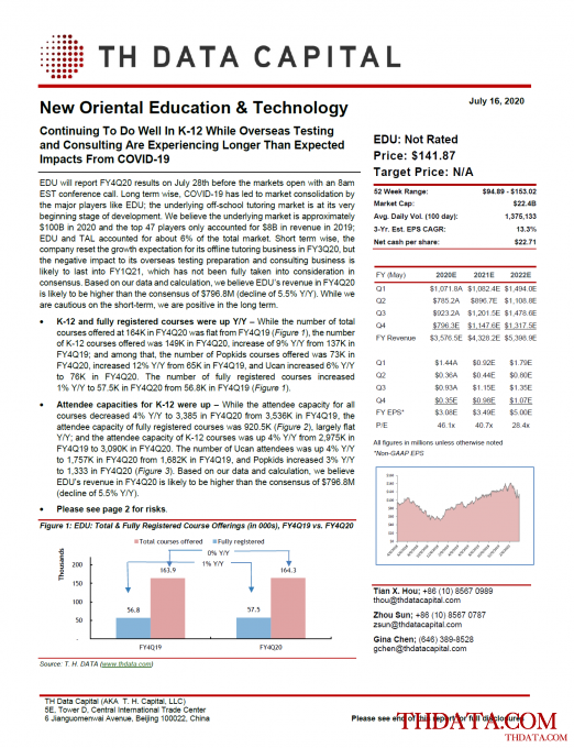 EDU: Continuing To Do Well In K-12 While Overseas Testing and Consulting Are Experiencing Longer Than Expected Impacts From COVID-19