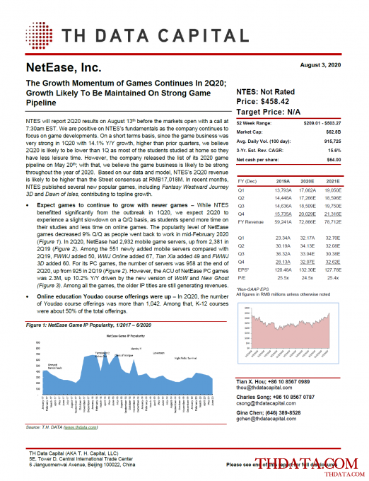 NTES: The Growth Momentum of Games Continues In 2Q20; Growth Likely To Be Maintained On Strong Game Pipeline