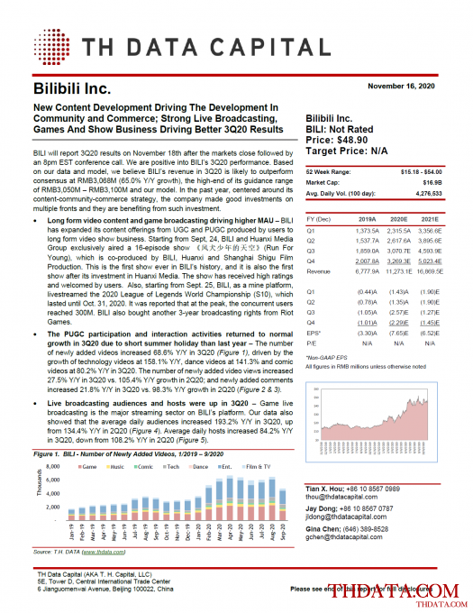 BILI: New Content Development Driving The Development In Community and Commerce; Strong Live Broadcasting, Games And Show Business Driving Better 3Q20 Results