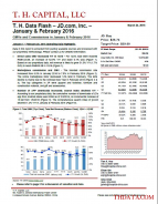T. H. Data Flash – JD.com, Inc. (JD) – January & February 2016: GMVs and Commissions in January & February 2016
