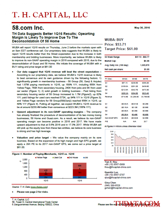 58.com Inc.: TH Data Suggests Better 1Q16 Results; Opearting Margin Is Likely To Improve Due To The Deconsolidation Of 58 Home