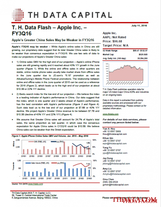 T. H. Data Flash – Apple Inc. – FY3Q16: Apple's Greater China Sales May be Weaker in FY3Q16