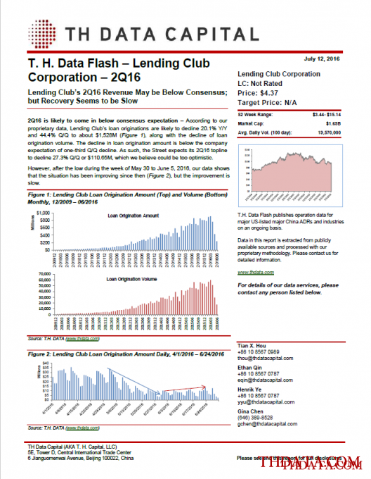 T. H. Data Flash – Lending Club Corporation – 2Q16: Lending Club's 2Q16 Revenue May be Below Consensus; but Recovery Seems to be Slow